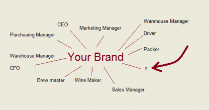 Photo for: Who Is The Most Important Person In Your Supply Chain?