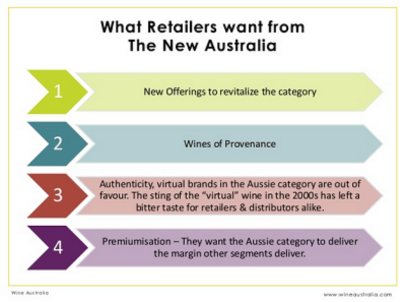 Photo for: Successfully Selling Australian Wine in the USA